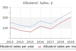 best purchase albuterol