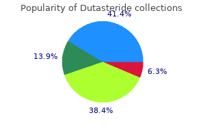 order dutasteride once a day