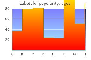 purchase cheap labetalol