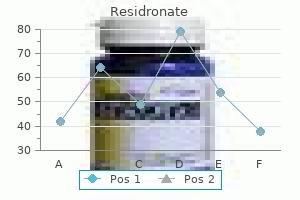 purchase generic residronate canada