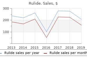 order generic rulide on-line