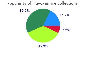 order fluvoxamine with visa