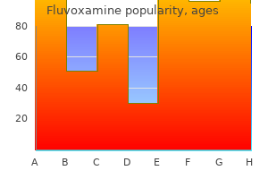 order fluvoxamine without prescription
