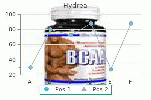 purchase 500mg hydrea amex