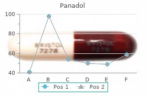 buy panadol 500mg online