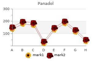 best order for panadol