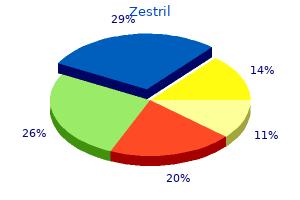 purchase 2.5 mg zestril