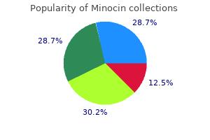 50 mg minocin otc