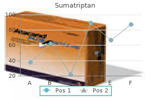 cheap sumatriptan online