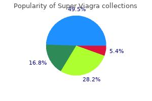 buy super viagra 160mg on line