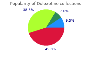 order duloxetine 60 mg with amex