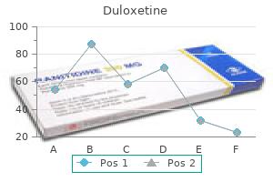 buy cheap duloxetine 30 mg