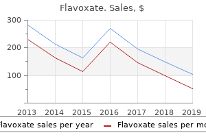 purchase 200 mg flavoxate with amex