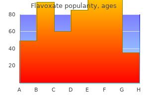 buy flavoxate without a prescription