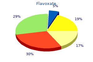 order flavoxate 200 mg overnight delivery
