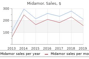 purchase generic midamor on line