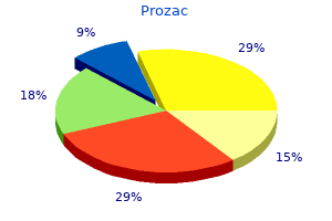 purchase cheapest prozac