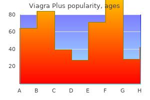 purchase online viagra plus